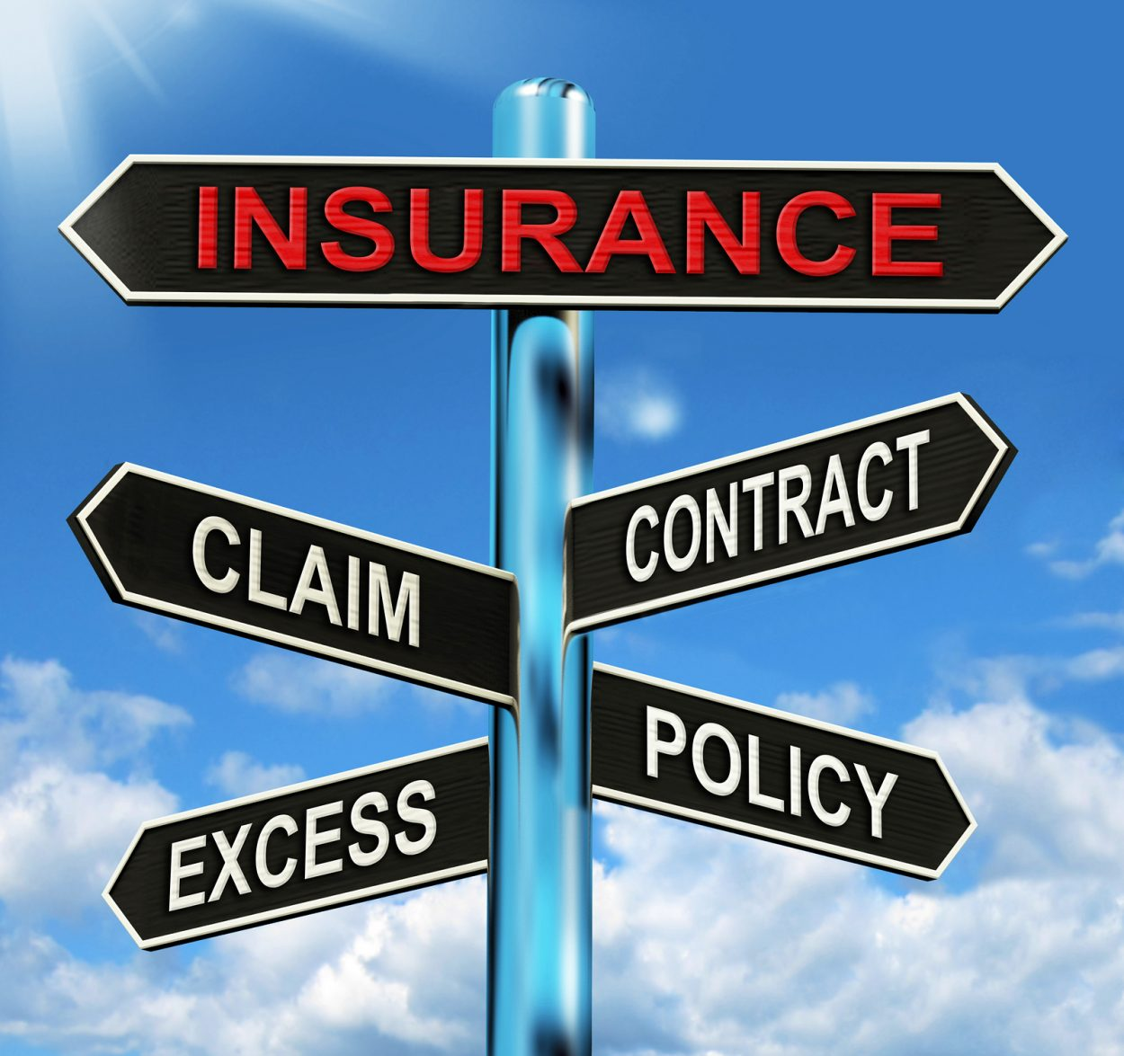 Insurance Signpost Meaning Claim Excess Contract And Policy